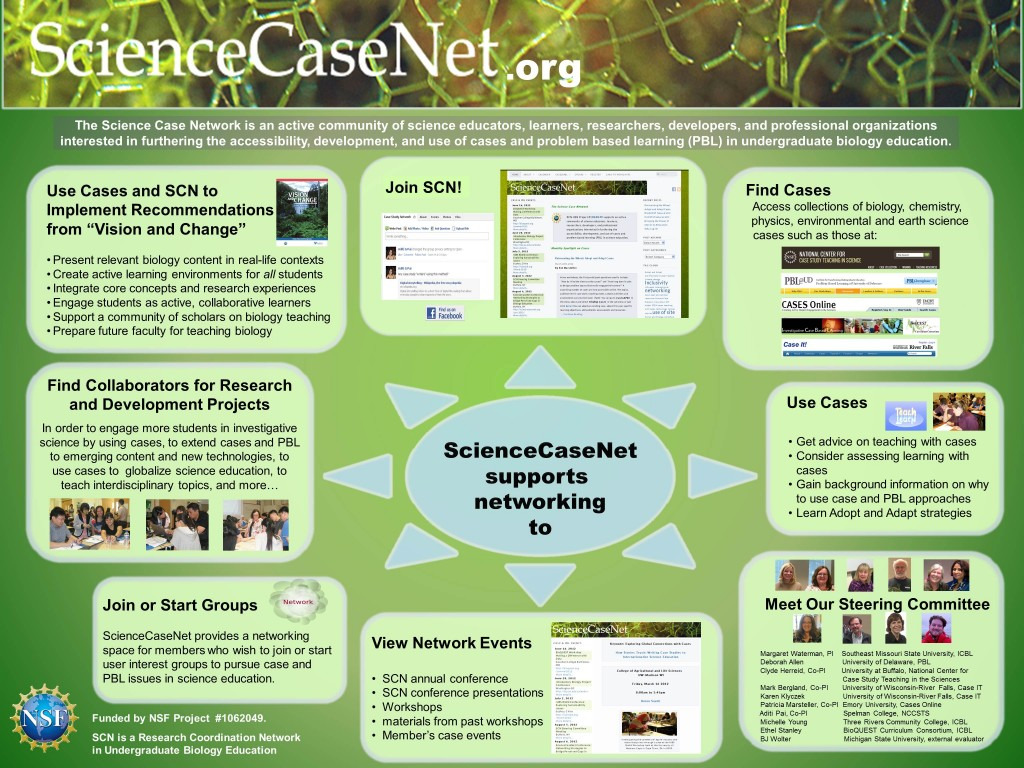university of buffalo case studies biology Another wonderful case study resource is supported by the university of buffalo it is the national center for case study teaching in science access to the case studies is available to all.